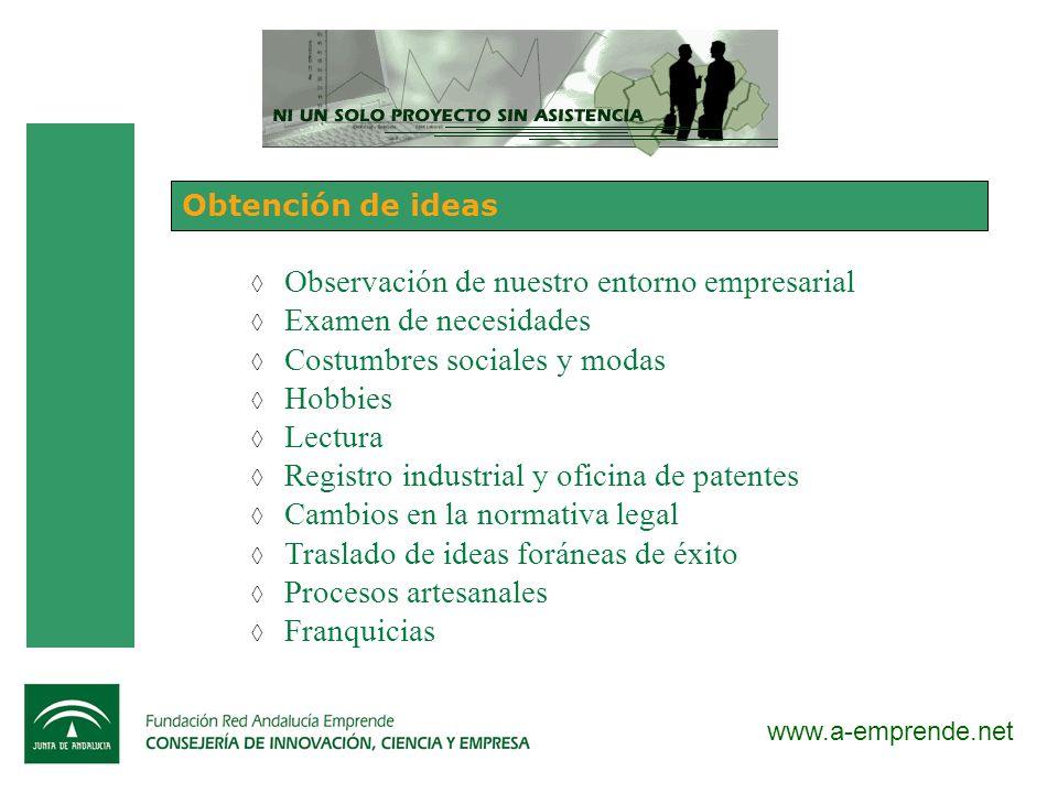 Observación de nuestro entorno empresarial Examen de necesidades