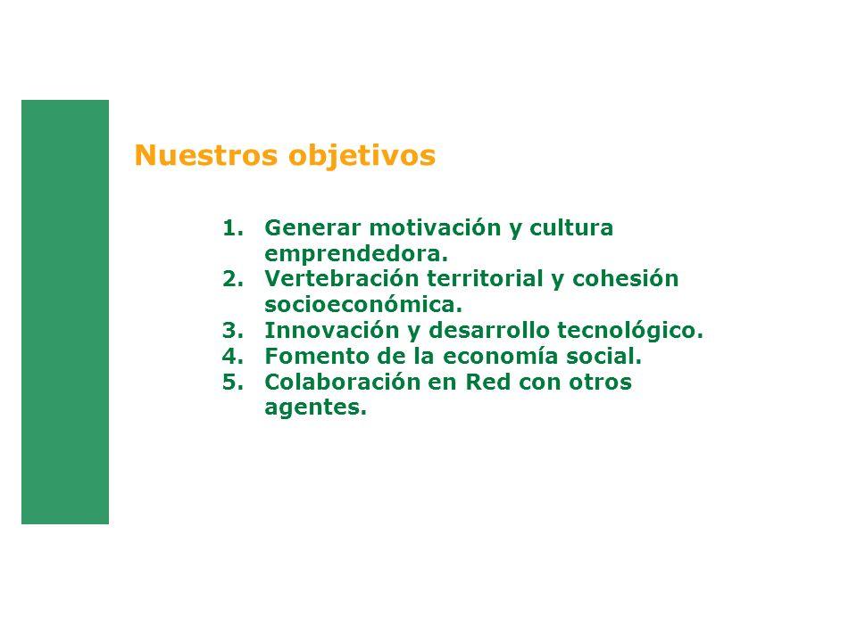 Nuestros objetivos Generar motivación y cultura emprendedora.
