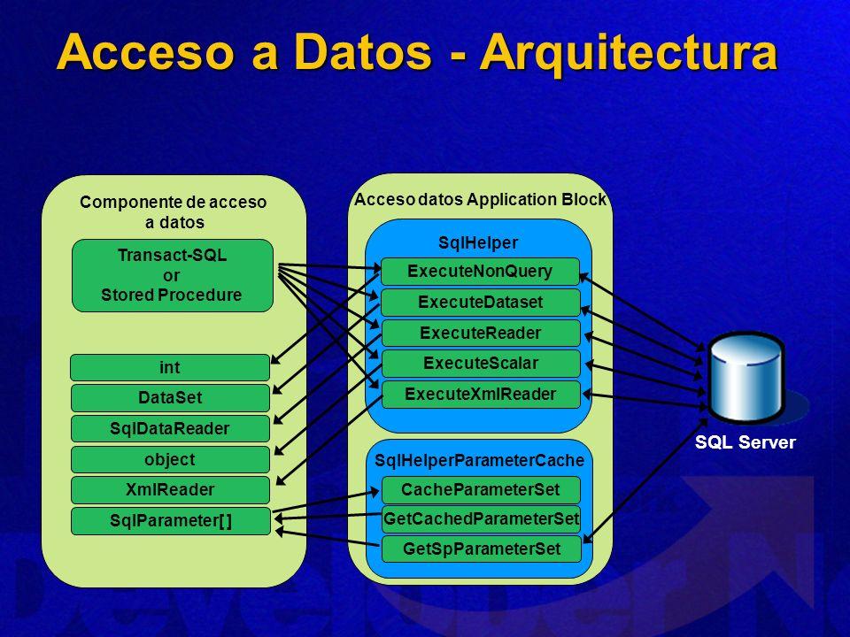 Acceso a Datos - Arquitectura