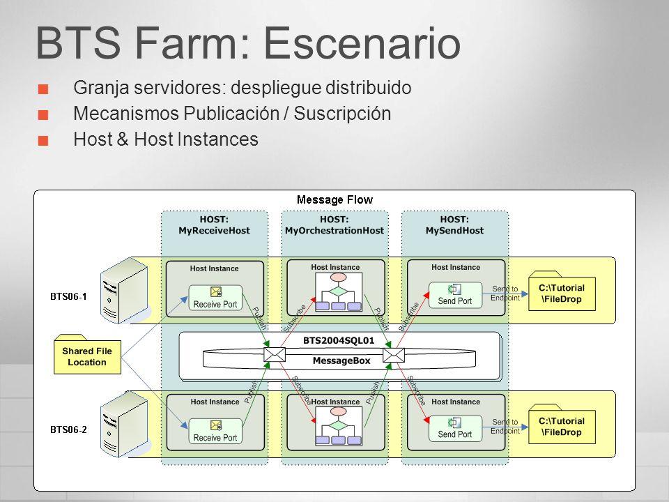 BTS Farm: Escenario Granja servidores: despliegue distribuido