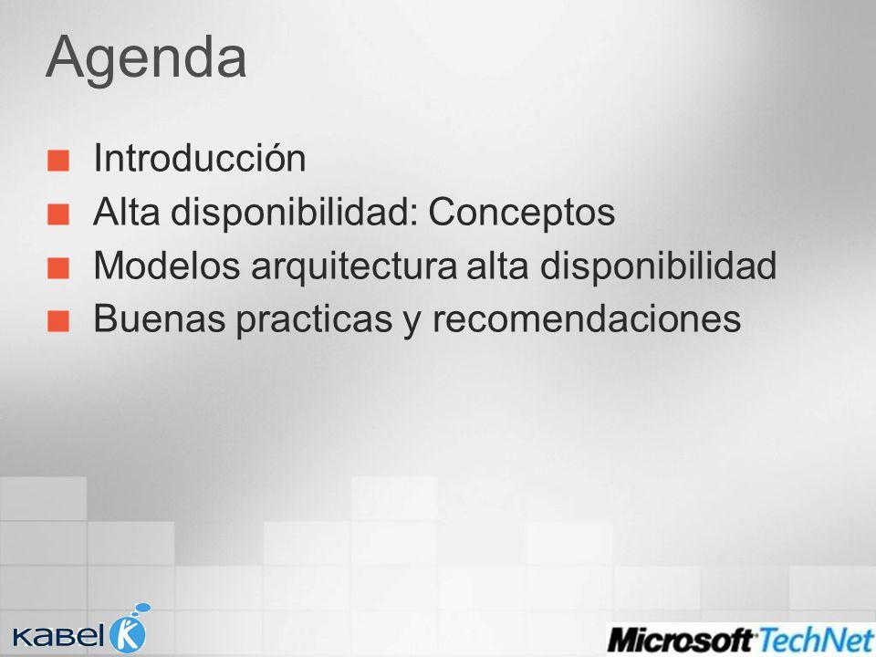 Agenda Introducción Alta disponibilidad: Conceptos