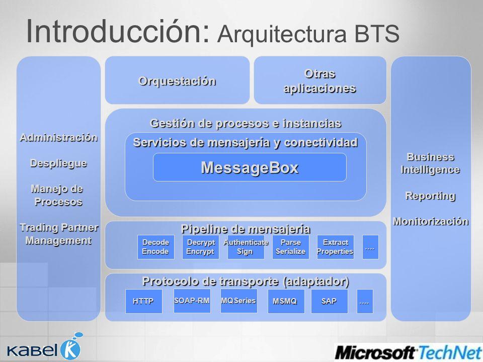 Introducción: Arquitectura BTS