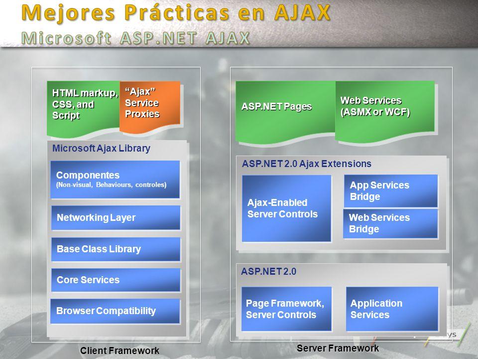 Mejores Prácticas en AJAX Microsoft ASP.NET AJAX