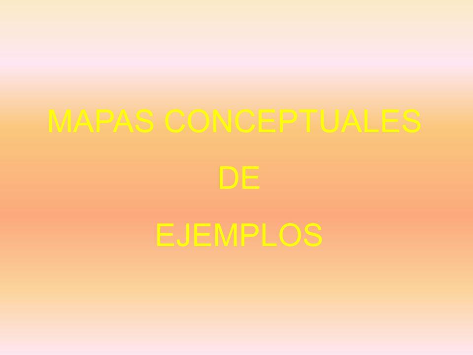 MAPAS CONCEPTUALES DE EJEMPLOS