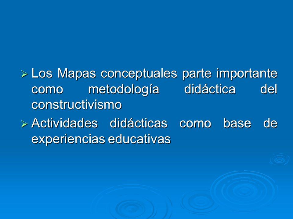 Los Mapas conceptuales parte importante como metodología didáctica del constructivismo