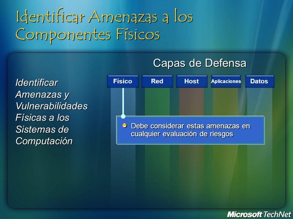 Identificar Amenazas a los Componentes Físicos