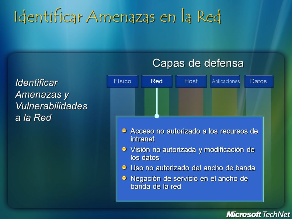 Identificar Amenazas en la Red