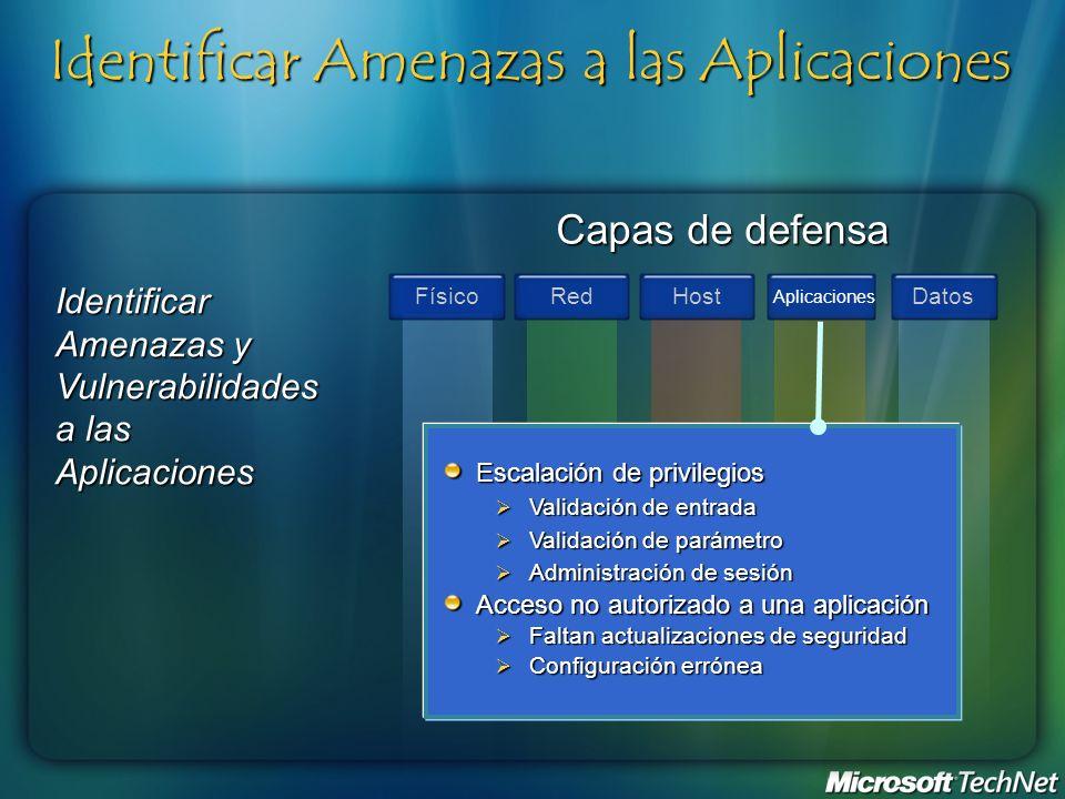 Identificar Amenazas a las Aplicaciones