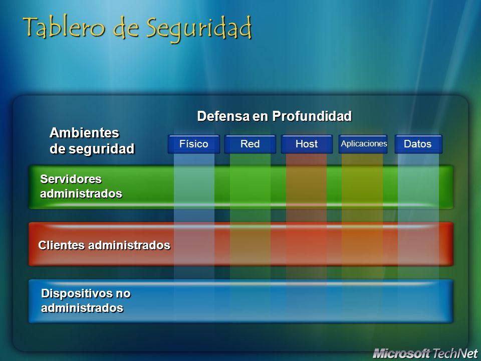Tablero de Seguridad Defensa en Profundidad Ambientes de seguridad