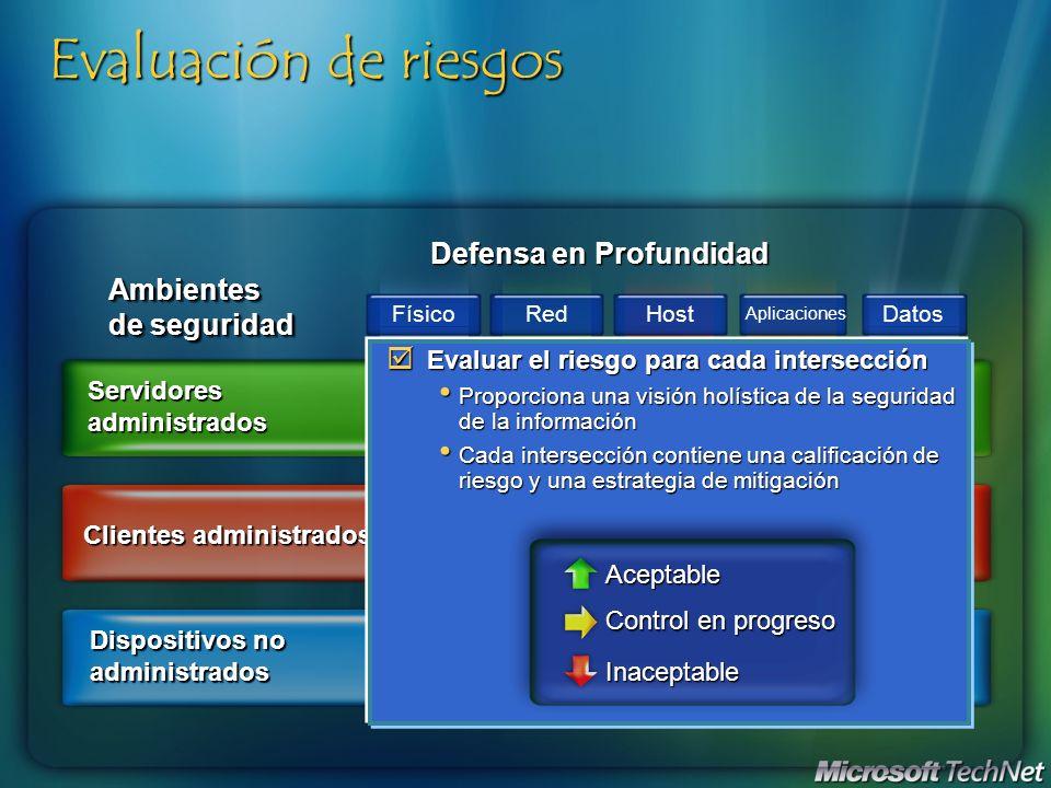 Evaluación de riesgos Defensa en Profundidad Ambientes de seguridad