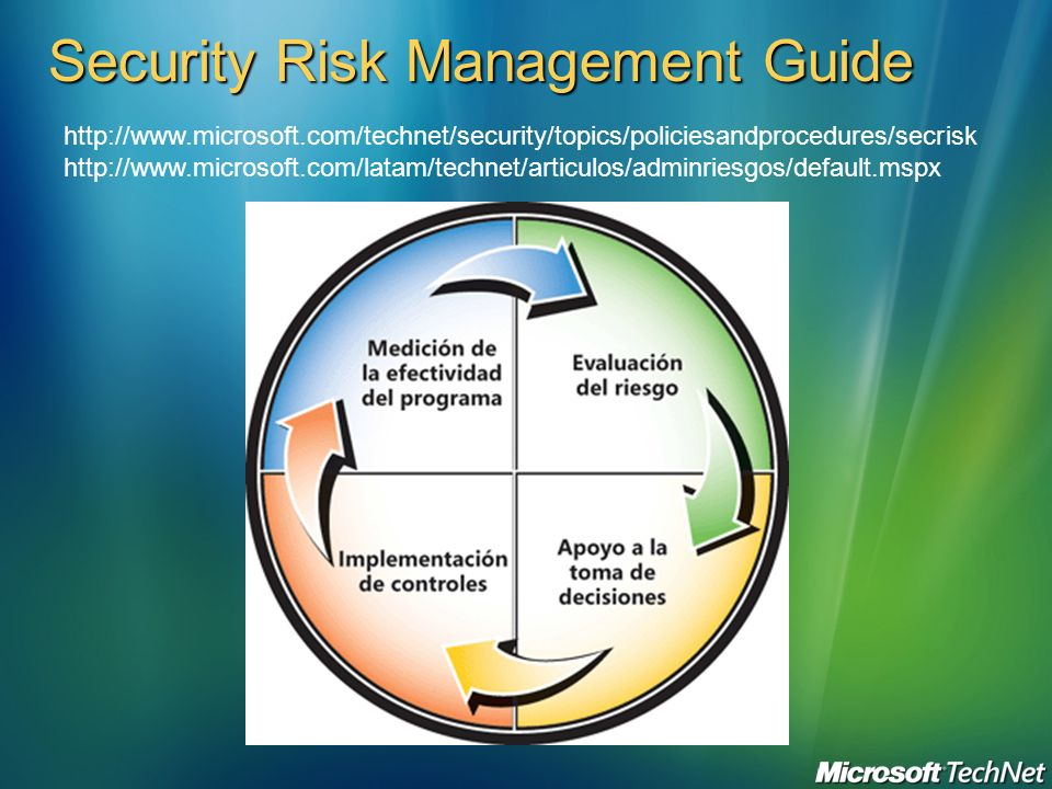 Security Risk Management Guide