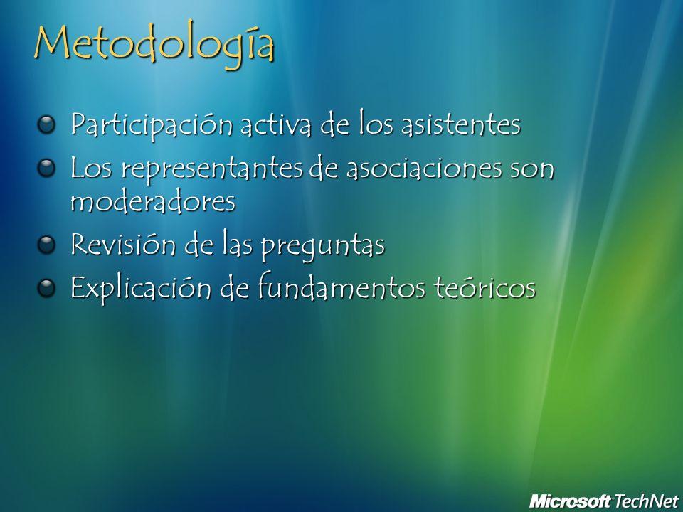 Metodología Participación activa de los asistentes