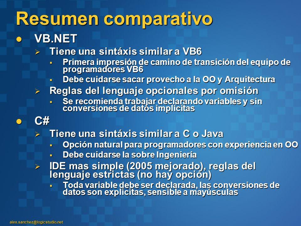 Resumen comparativo VB.NET C# Tiene una sintáxis similar a VB6