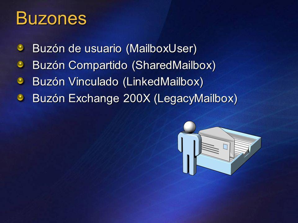 Buzones Buzón de usuario (MailboxUser)