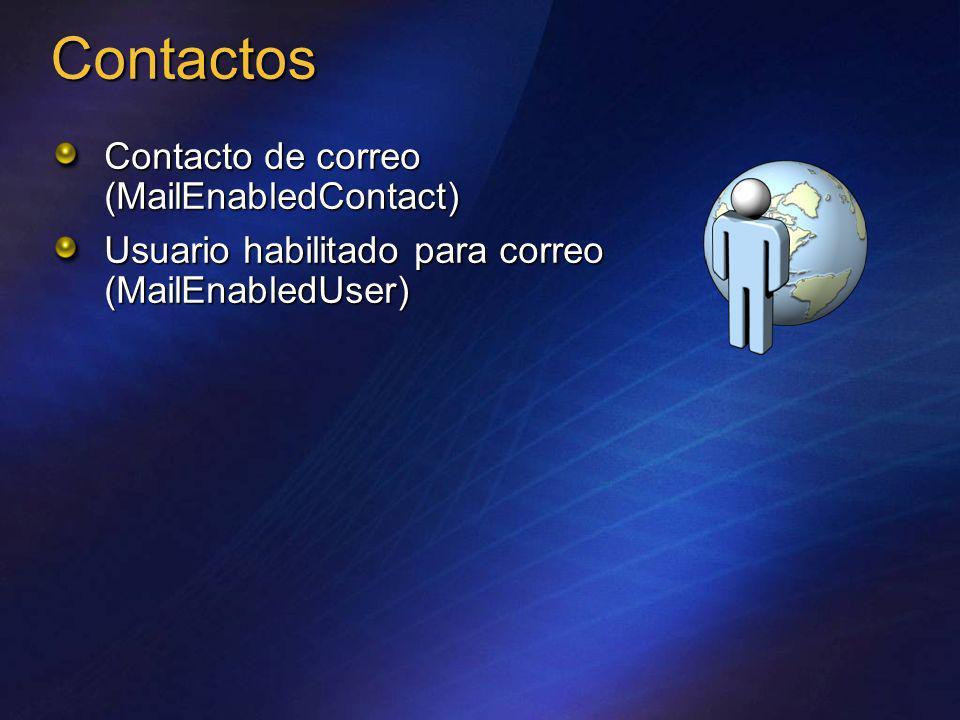 Contactos Contacto de correo (MailEnabledContact)