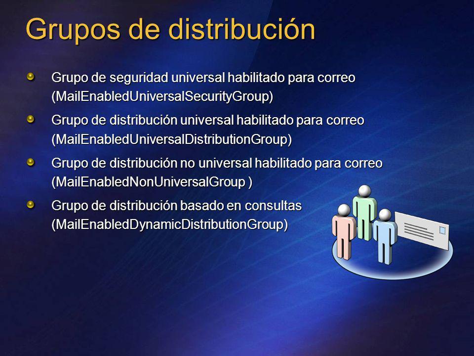 Grupos de distribución