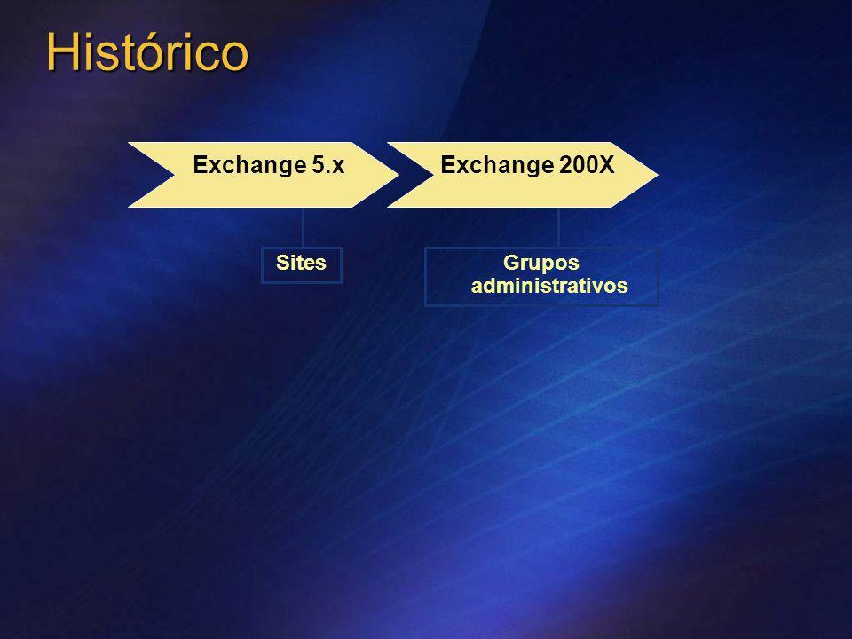 Grupos administrativos