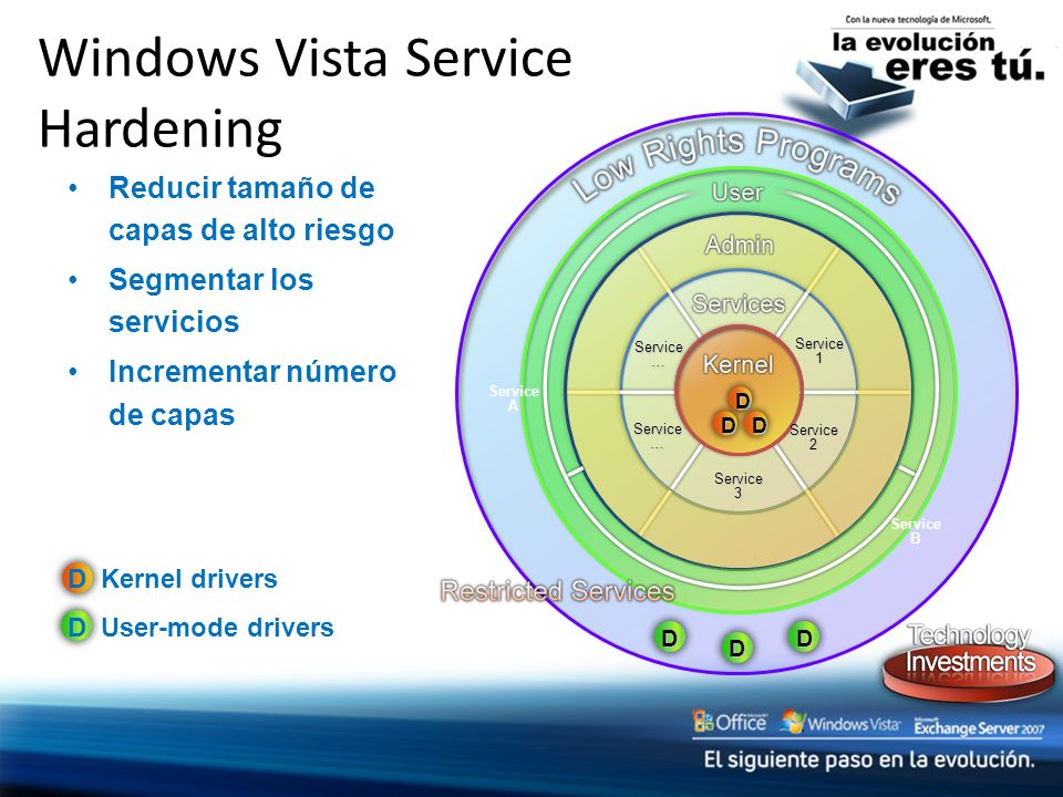 Windows Vista Service Hardening