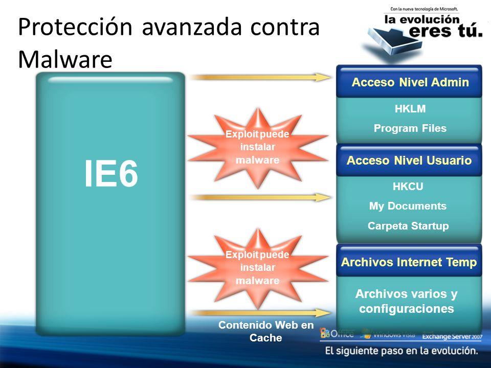 Protección avanzada contra Malware
