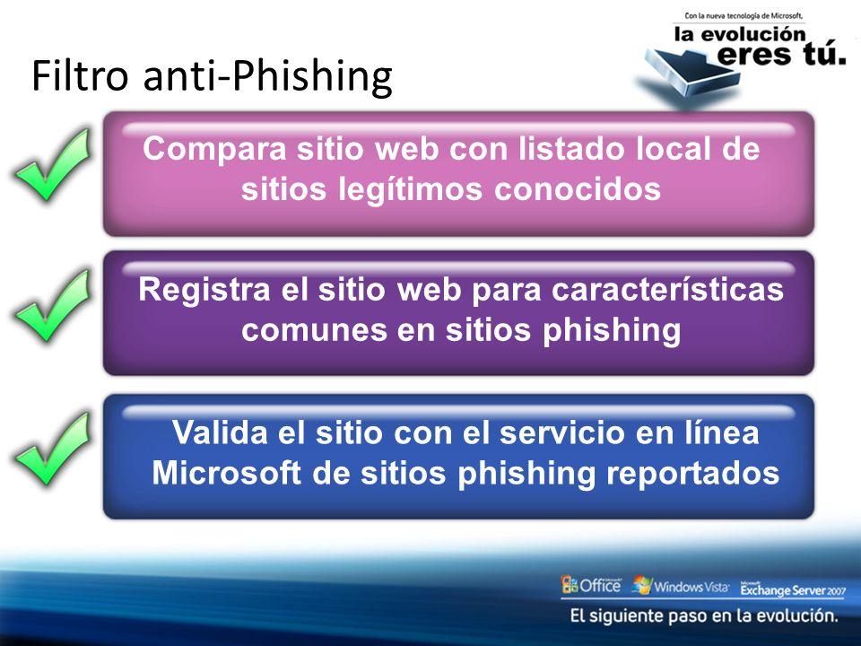 Filtro anti-Phishing Compara sitio web con listado local de sitios legítimos conocidos.