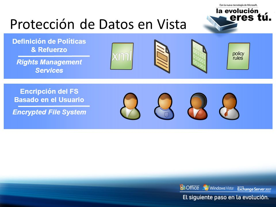 Protección de Datos en Vista