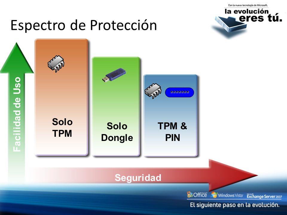 Espectro de Protección