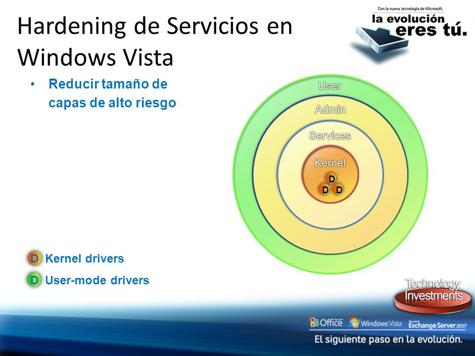 Hardening de Servicios en Windows Vista