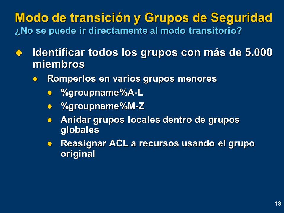 Modo de transición y Grupos de Seguridad ¿No se puede ir directamente al modo transitorio