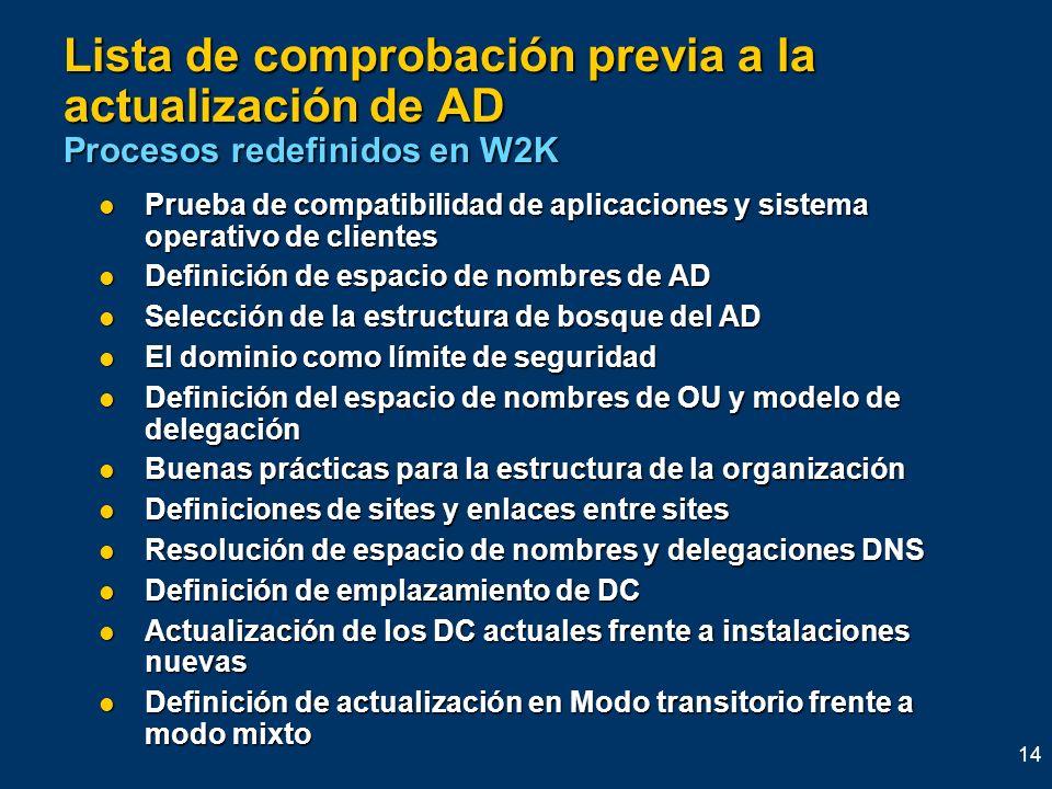 Lista de comprobación previa a la actualización de AD Procesos redefinidos en W2K