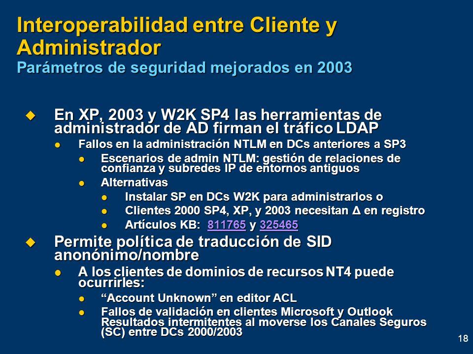 Interoperabilidad entre Cliente y Administrador Parámetros de seguridad mejorados en 2003