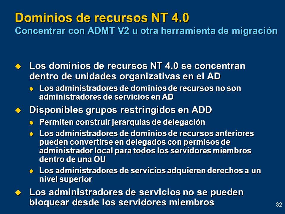 Dominios de recursos NT 4