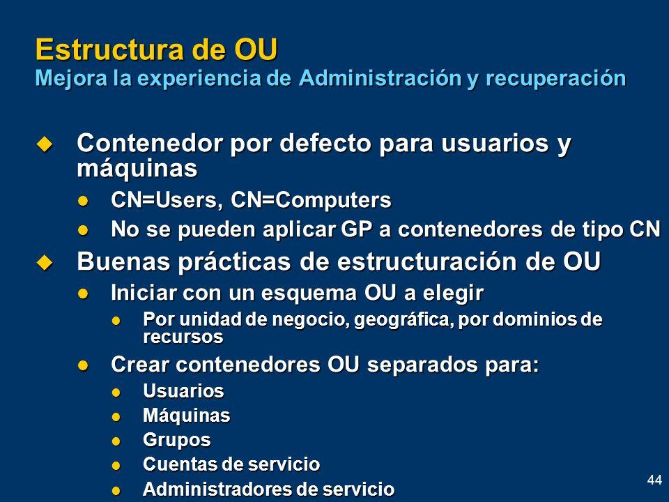 Estructura de OU Mejora la experiencia de Administración y recuperación