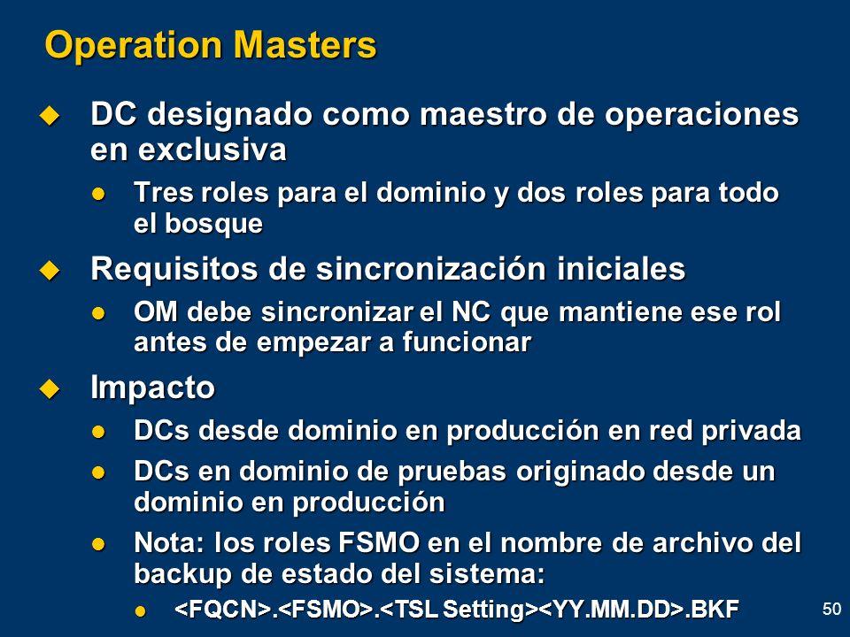Operation Masters DC designado como maestro de operaciones en exclusiva. Tres roles para el dominio y dos roles para todo el bosque.