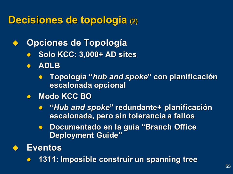 Decisiones de topología (2)