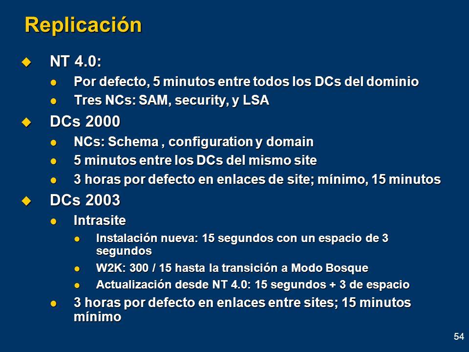 Replicación NT 4.0: DCs 2000 DCs 2003