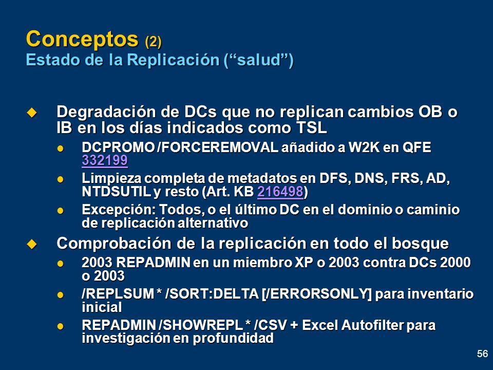 Conceptos (2) Estado de la Replicación ( salud )