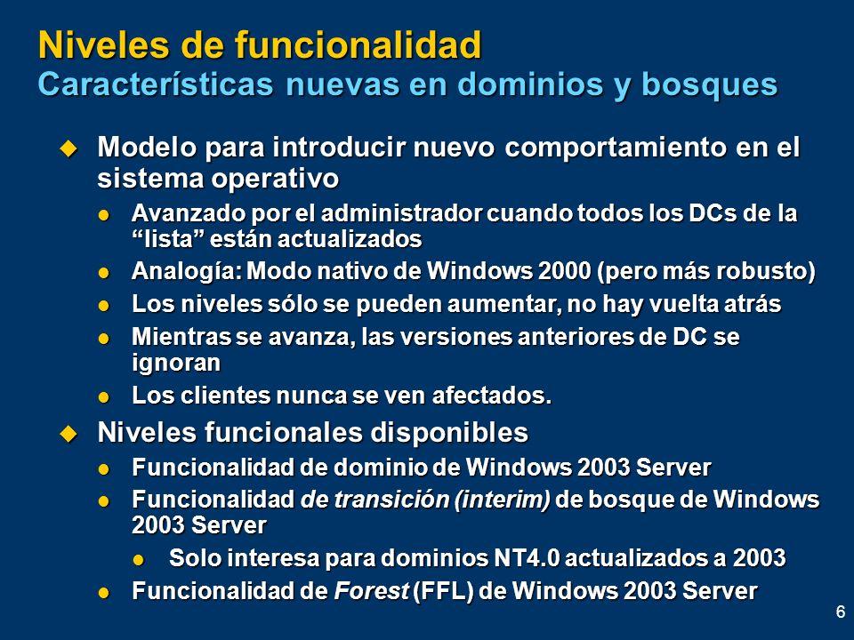 Niveles de funcionalidad Características nuevas en dominios y bosques