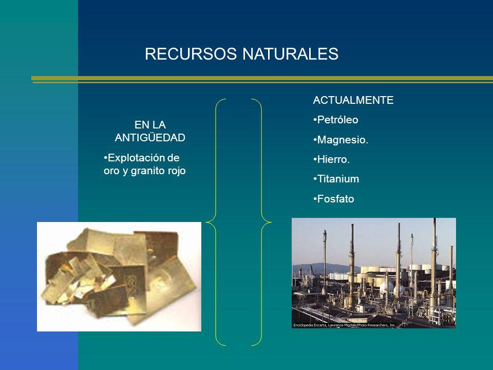 RECURSOS NATURALES ACTUALMENTE Petróleo Magnesio. EN LA ANTIGÜEDAD