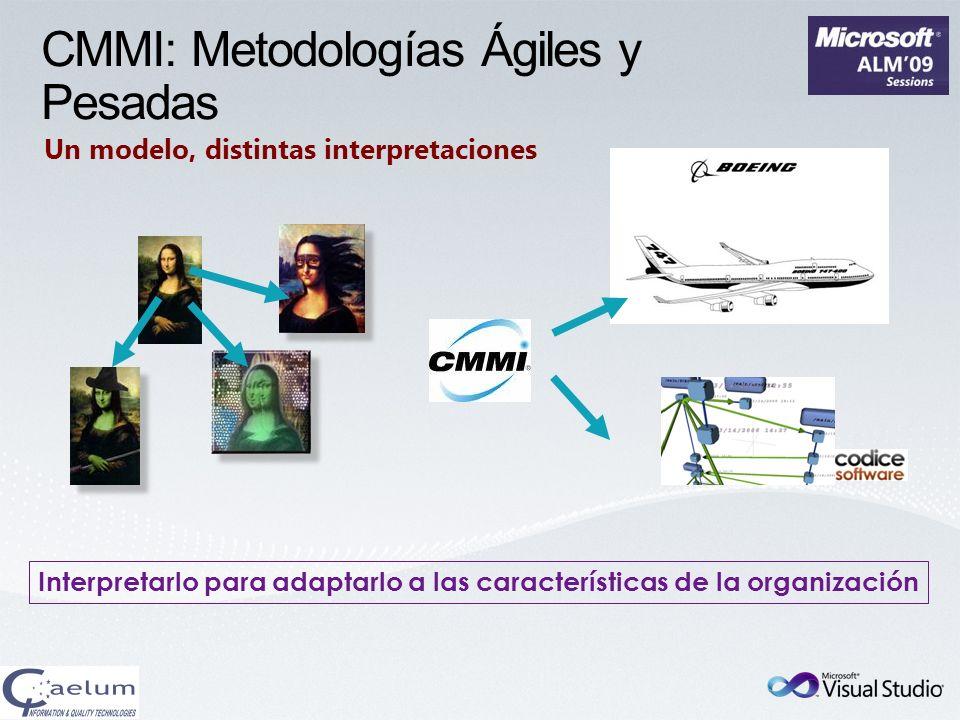CMMI: Metodologías Ágiles y Pesadas