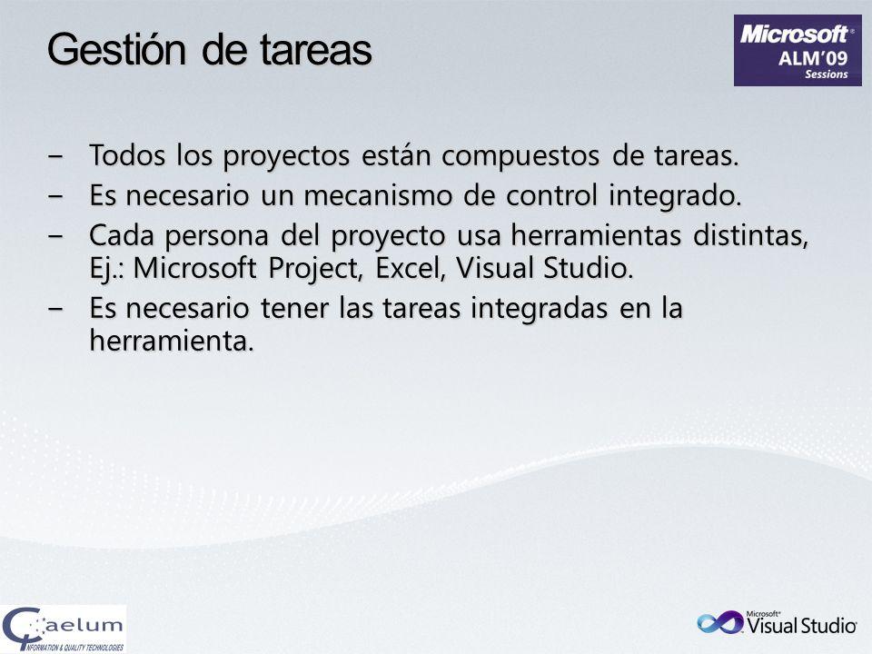Gestión de tareas Todos los proyectos están compuestos de tareas.
