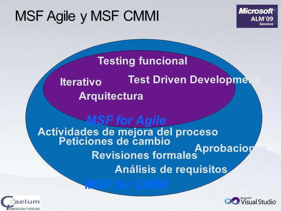 MSF Agile y MSF CMMI MSF for Agile MSF for CMMI Testing funcional