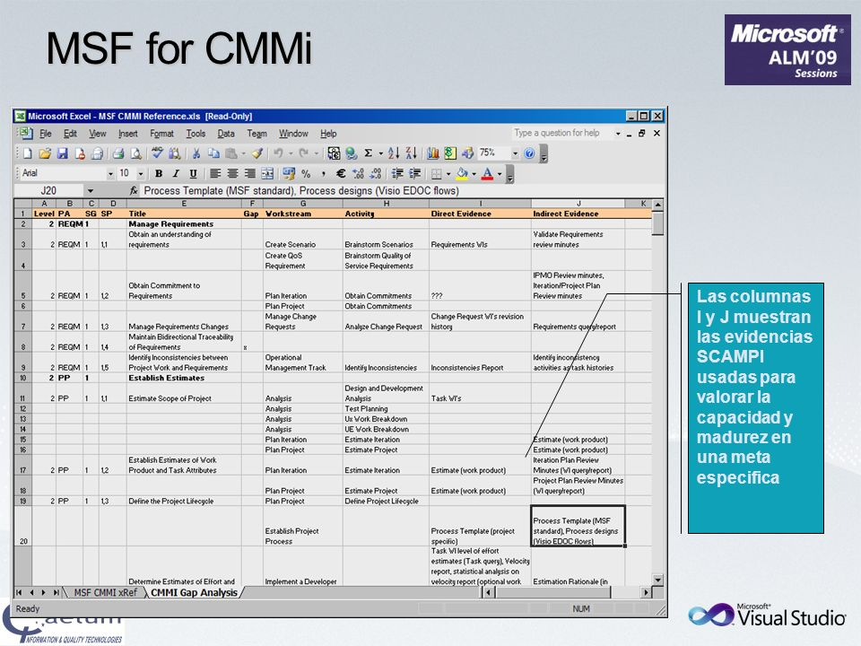 MSF for CMMi Las columnas I y J muestran las evidencias SCAMPI usadas para valorar la capacidad y madurez en una meta especifica.