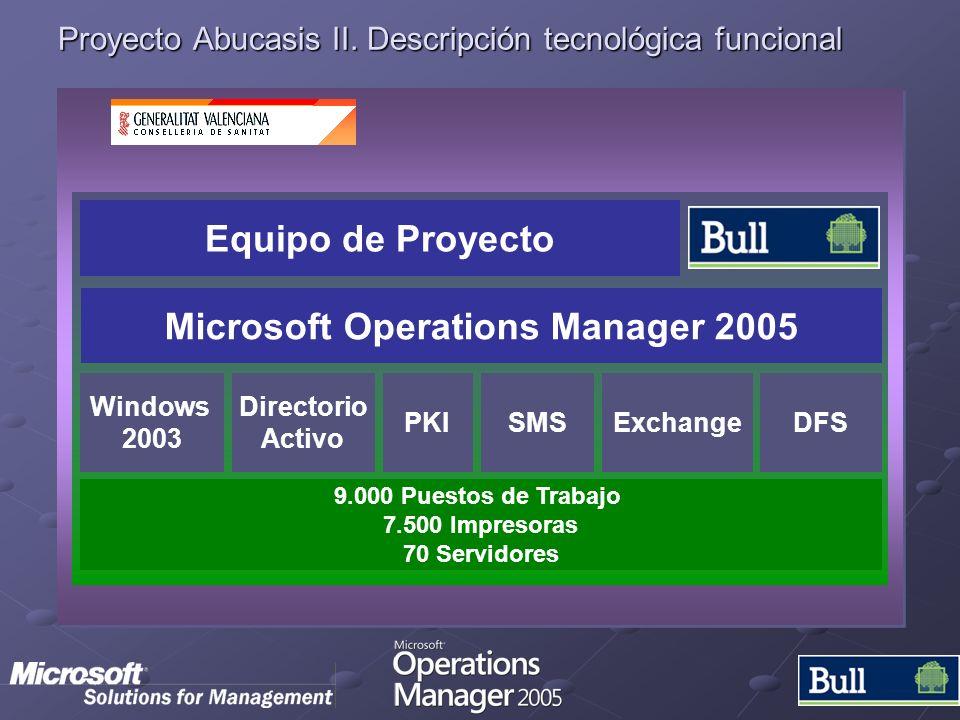 Proyecto Abucasis II. Descripción tecnológica funcional