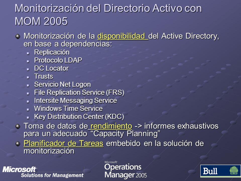 Monitorización del Directorio Activo con MOM 2005