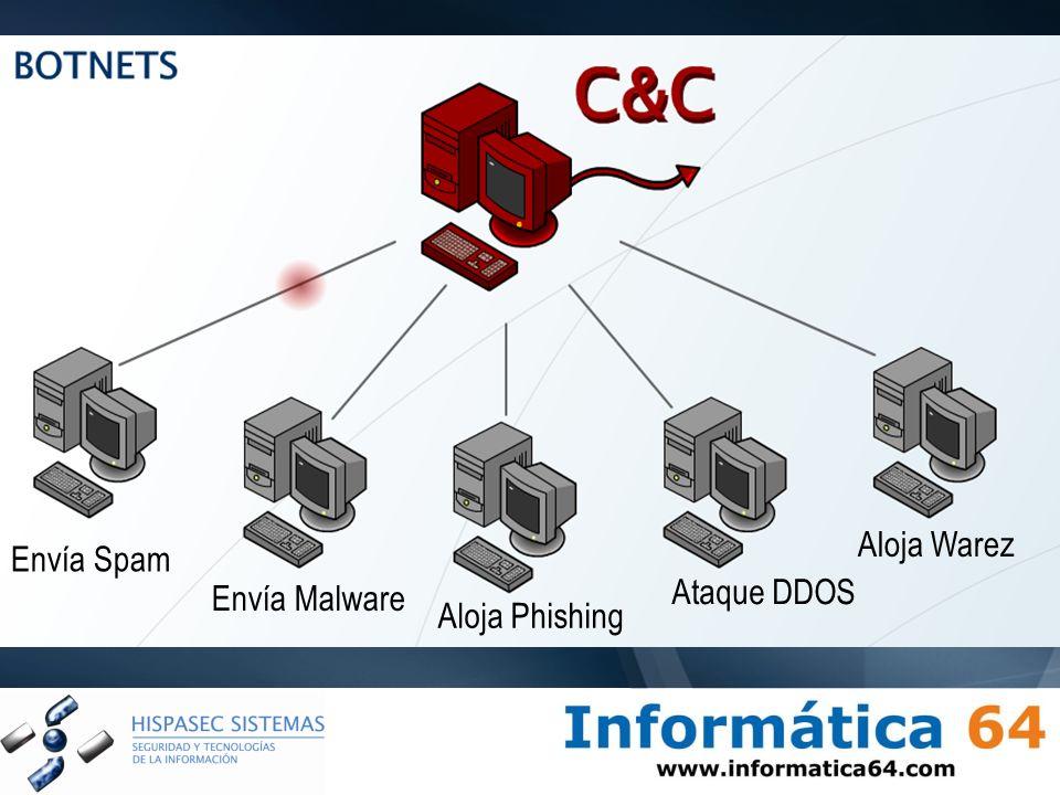 Aloja Warez Envía Spam Ataque DDOS Envía Malware Aloja Phishing