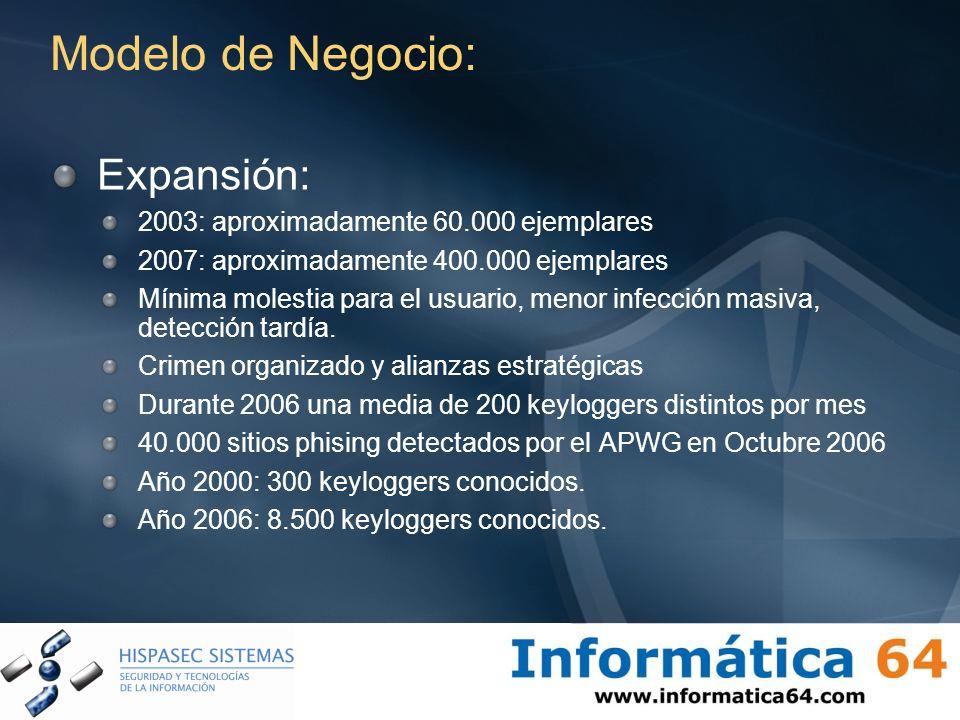 Modelo de Negocio: Expansión: 2003: aproximadamente 60.000 ejemplares
