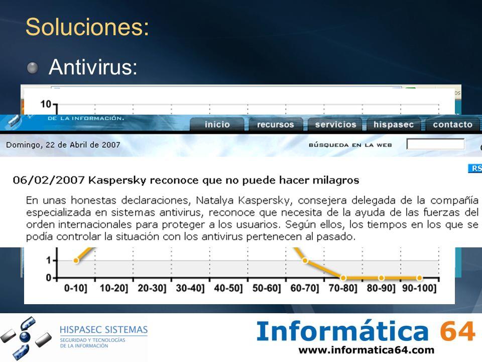 Soluciones: Antivirus: