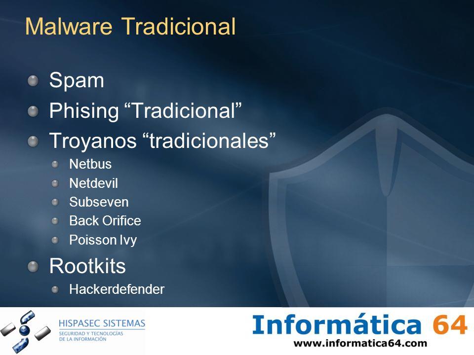 Malware Tradicional Spam Phising Tradicional