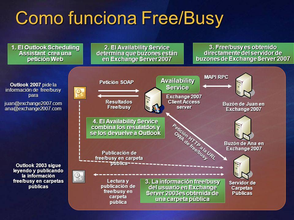 Como funciona Free/Busy ___ __ _____