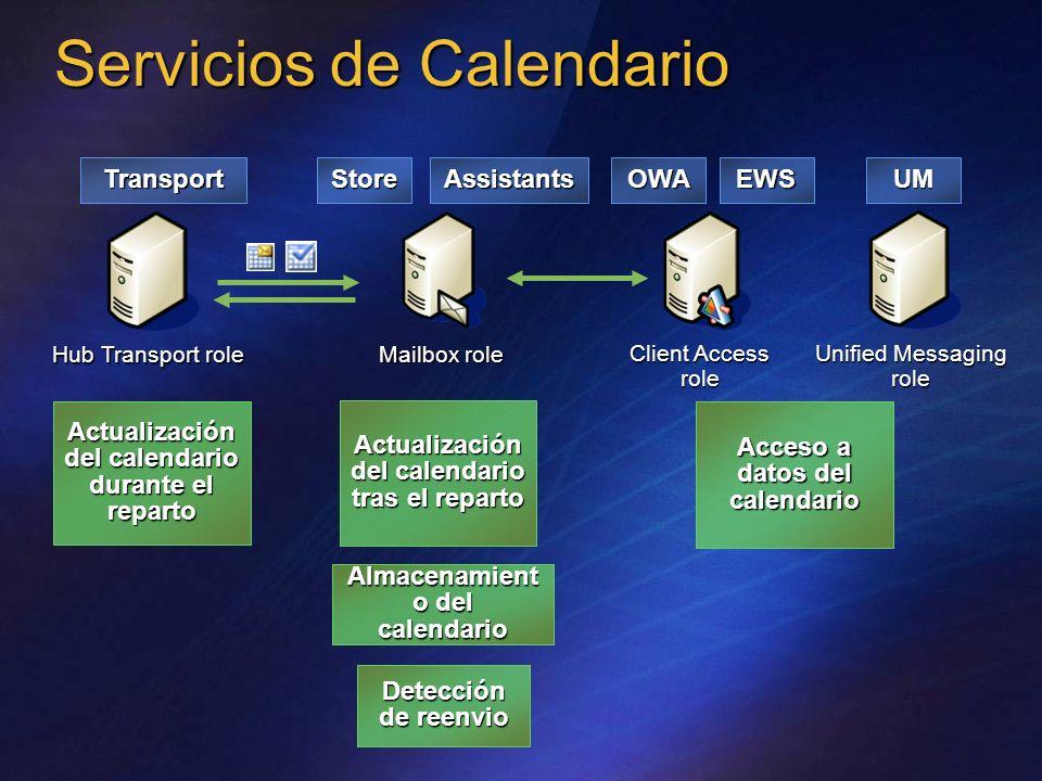 Servicios de Calendario __ ____ ___